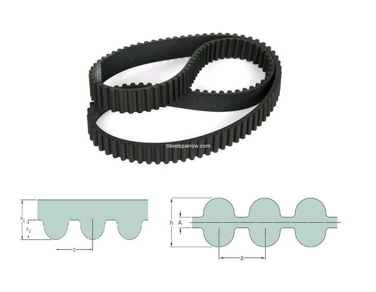 Steelsparrow deals with HiTD Belts with Different MM Sizes through Online Orders with Great Price Deals @ www.steelsparrow.com