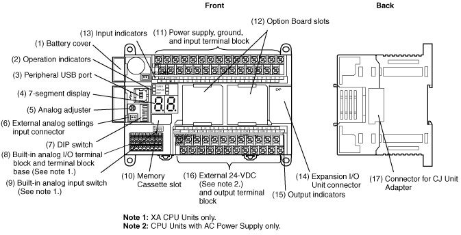 Wiring Diagram Plc Omron Bookingritzcarlton Info Electrical Projects Diagram Informative
