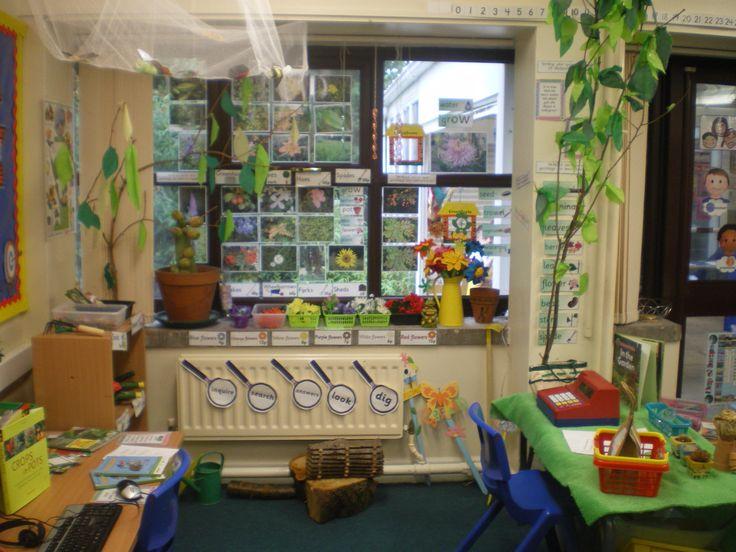 Garden centre role play ideas