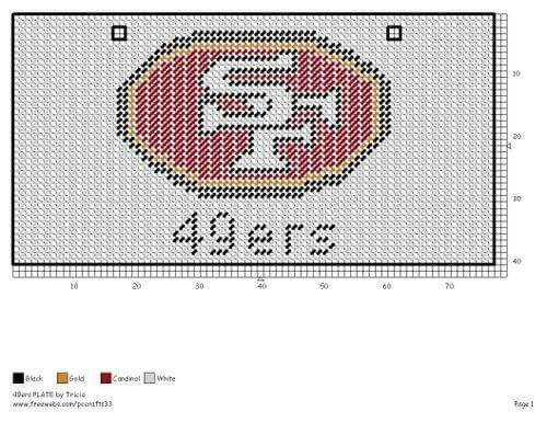 SAN FRANCISCO 49ERS LICENSE PLATE by TRICIA - FOOTBALL WALL HANGING