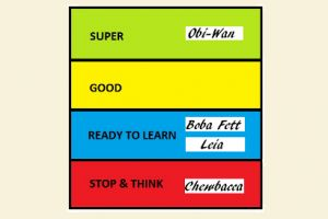 What's wrong with classroom behavior charts? Why classroom behavior charts are likely to backfire.