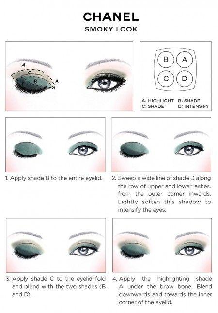 CHANEL Eye Makeup Chart_CHANEL SMOKY EYES how-to 2014