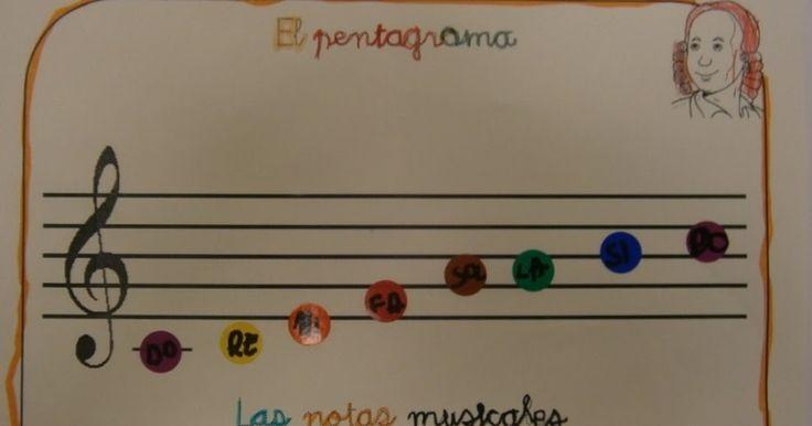 LA CLASE DE MIREN: mis experiencias en el aula: PROYECTO VIVALDI: NOTAS MUSICALES Y FONONIMIA