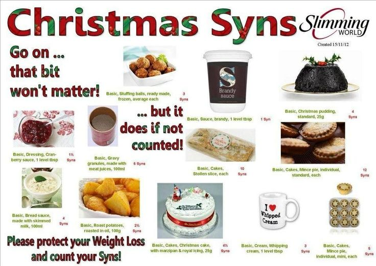 243 Best Slimming World Images On Pinterest Slimming Eats Slimming World Recipes And Slimming