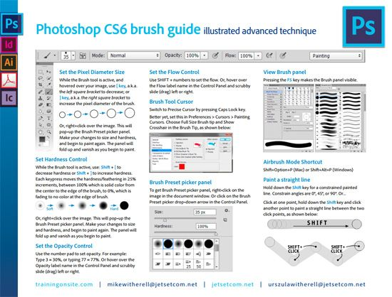HOW TO USE BRUSH TOOL IN PHOTOSHOP   Ultimate Guideline …