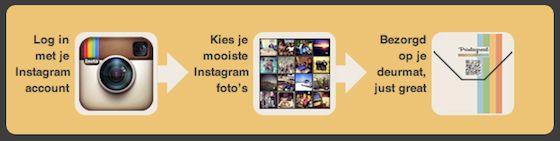 Voor een set van tien Instagram-foto's betaal je €7,95, terwijl je voor €12,95 een digitaal rolletje van twintig foto's laat afdrukken. De website rekent daar geen verzendkosten bovenop.    Alle foto's worden afgedrukt op een formaat van 10 x 10 centimeter op mat papier.
