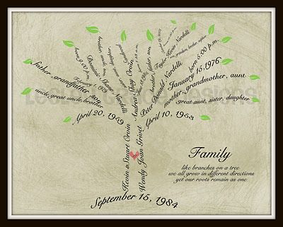 25+ best Family tree software ideas on Pinterest | Create a family ...