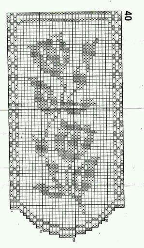 Gráfico caminho de mesa ou tapete