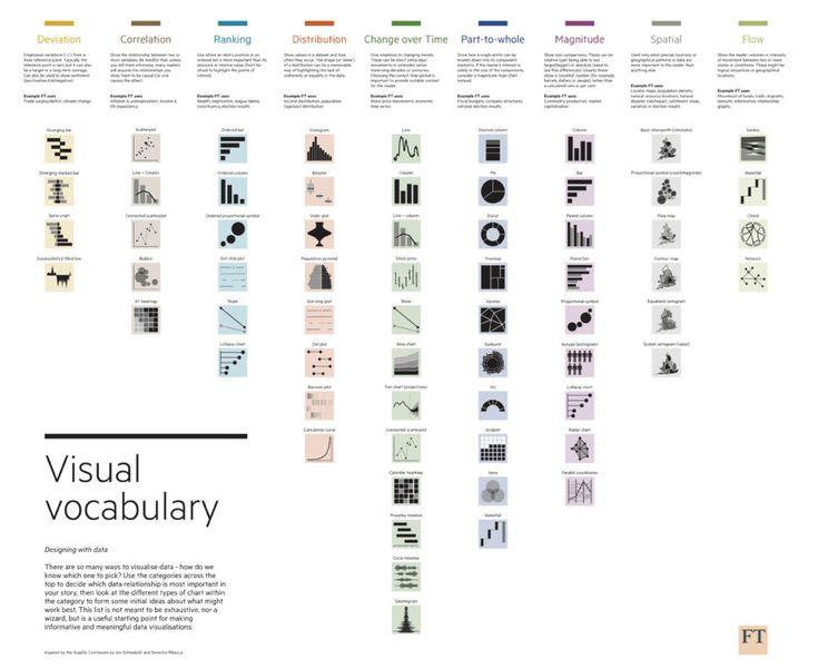 Financial Times' guide til grafer Kilde: ft-interactive