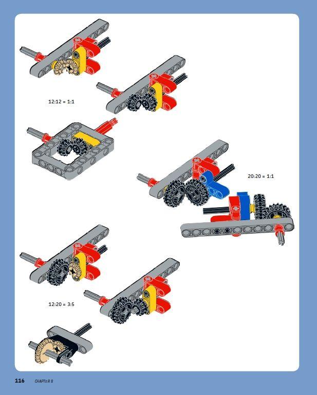 Ev3 Gears Robotics Lego Mindstorms Lego Lego Robot