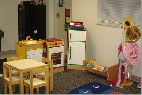 the dramatic play learning center in preschool