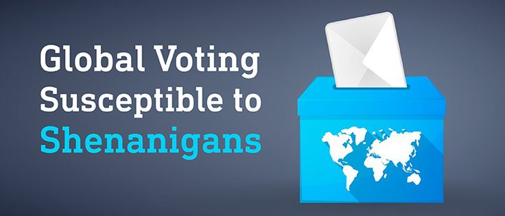 Global Voting Susceptible to Shenanigans