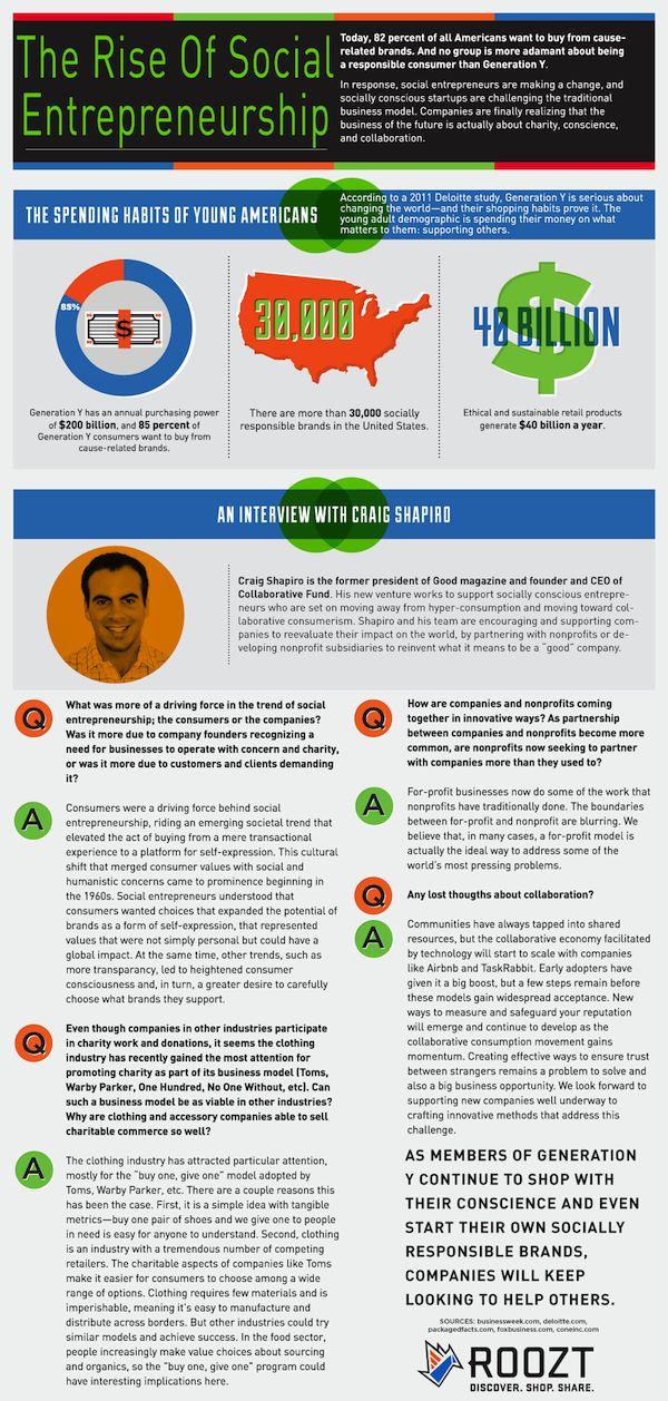 Rise of Social Entrepreneurship.
