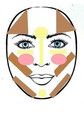 Простая ипонятная схема: формы лица, коррекция искульптурирование. 7