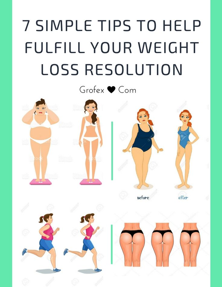 Image result for 7 Simple Tips to Help Fulfill Your Weight Loss Resolutions