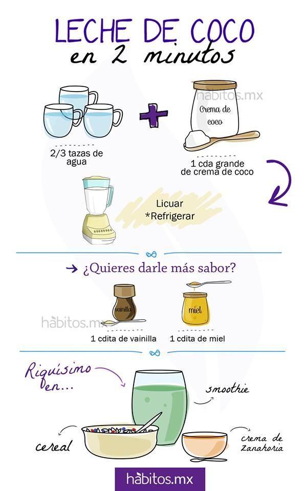 Hábitos Health Coaching   LECHE DE COCO EN 2 MINUTOS
