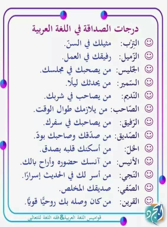 Pin By Mahmoud Abdel Rahman On بالعربى Weird Words Spirit Quotes Learn Arabic Language