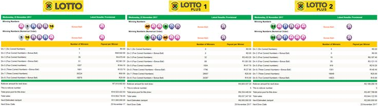 View the Latest South African Lotto, Lotto Plus 1 & Lotto Plus 2 Results | 22 November 2017  https://www.playcasino.co.za/latest-south-african-lotto-and-lottoplus-results.html  #SouthAfricanLottoResults #SouthAfricanLottoplus1Results #SouthAfricanLottoplus2Results