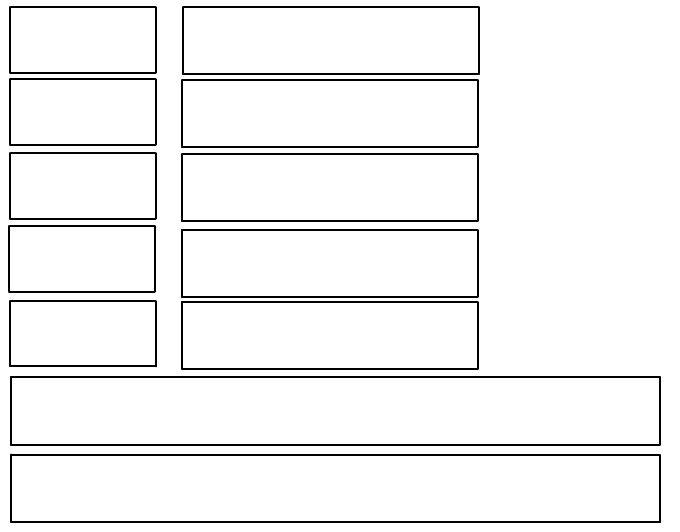 Dicteeblad voor groep 3. Dictee voor: 5 letters, 5 woorden, 2 zinnen