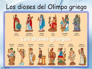 Caminando entre lo real y lo ficticio: Mitología: Lugares mitológicos #1 EL MONTE OLIMPO