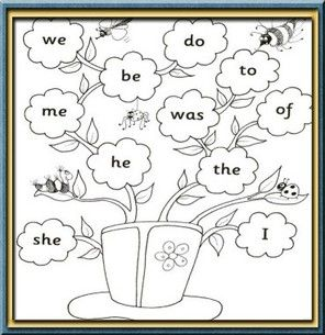 Great Jolly phonics information, and advice for parents.