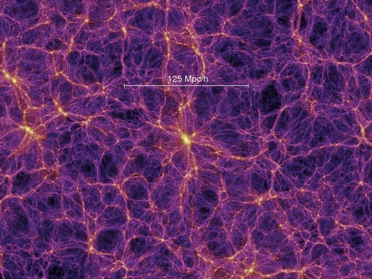 Large-scale dark matter distributions in the Universe (millennium simulation).