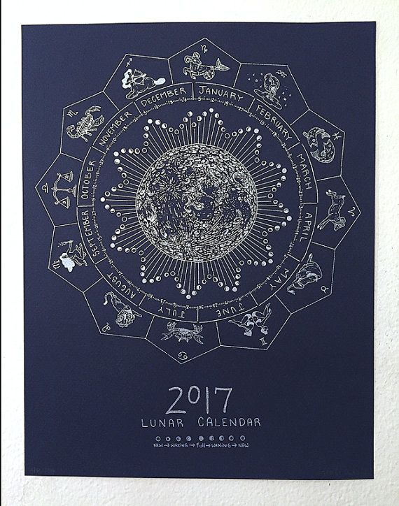 2017 Lunar Calendar. Silver screen print on Navy Blue paper. 8.5 x 11  Edition of 125  Read the lunar calendar by tracing the moon phase up to the corresponding date for each month. Dates Marked for full, new, and quarter moons. There is a hash mark for each day of the year, and dots correspond to Sundays. The symbols in the outside circle correspond to astrological dates.