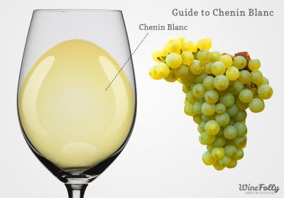 The Indispensable guide on Chenin Blanc Wine  When was the last time you had Chenin Blanc?