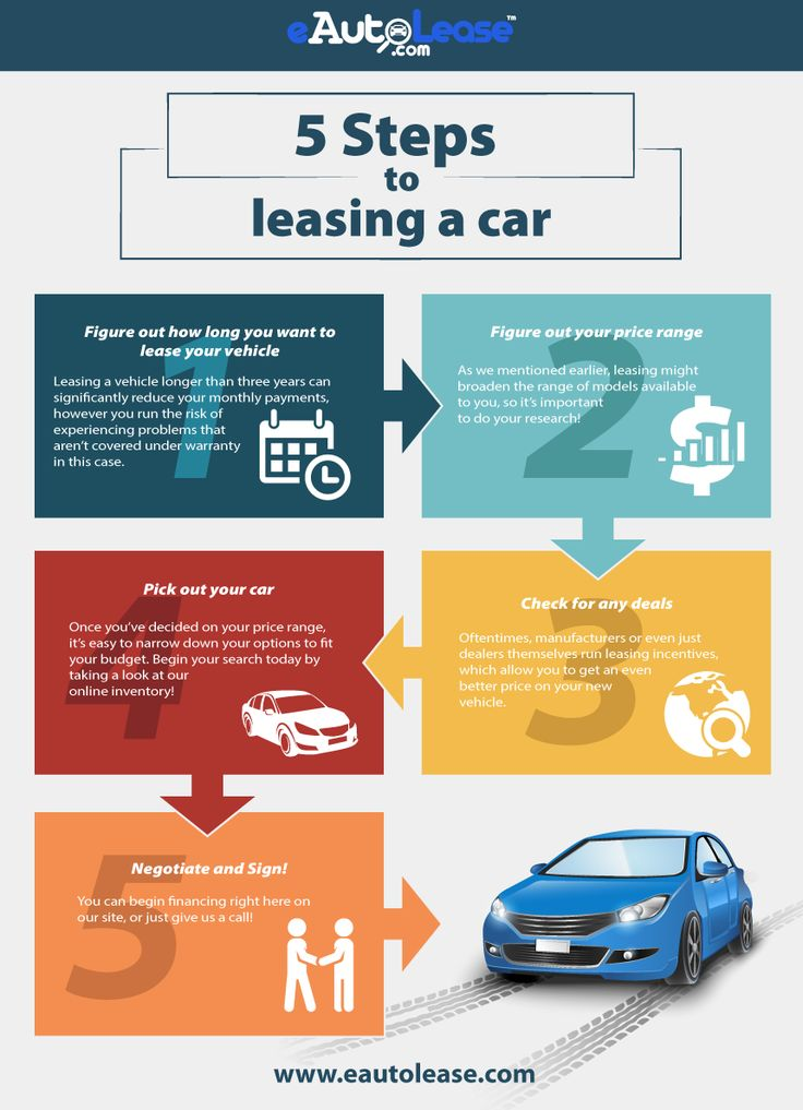 Car Leasing Service,  Auto Leasing,  Lease Transfer,  Lease Termination, bmw lease specials,  best car deals,  lease swap
