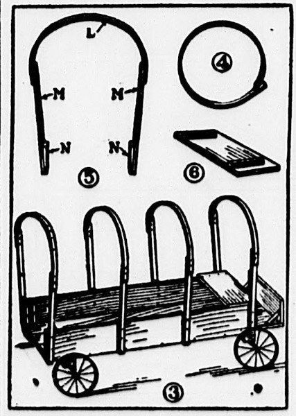 The instructions below for making a camp wagon were originally published in 1918. This is a great craft project for older kids who are studying early American history. A Camp Wagon First you must get two pairs of wheels. If you haven't any, you will most likely find a boy who is willing to sell his wheels or make a trade. By laying flat upon the ground you can determine the proportions necessary for a wagon to sleep in. The iron axles that belong to your wheels will probably be too short. To…
