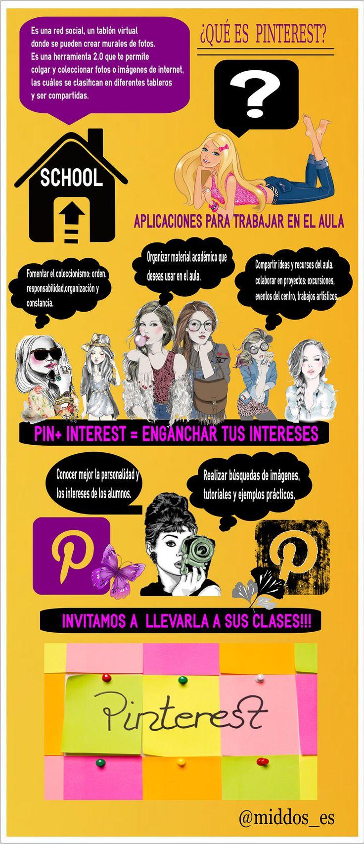 Hola: Una infografía con Pinterest para el aula. Un saludo