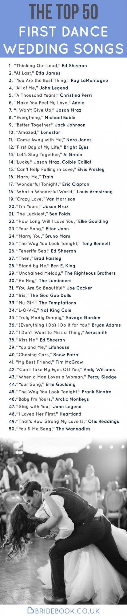 Wedding Songs To Walk Down Aisle R&b Life 60 Ideas For