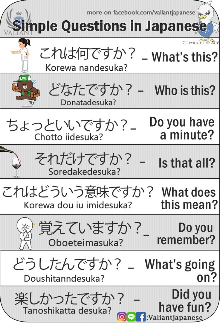 Fun Japanese Practice Games