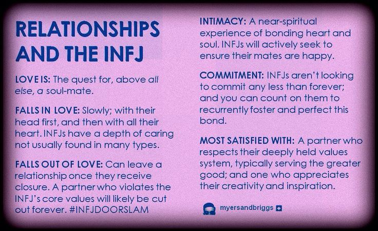 Infj and dating apps