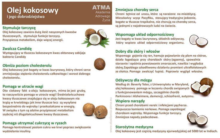 Olej kokosowy  ATMA