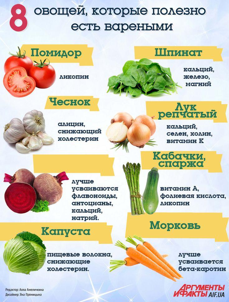 Какие Сырые Овощи Можно Есть На Диете. Полезнее фруктов: овощи при похудении