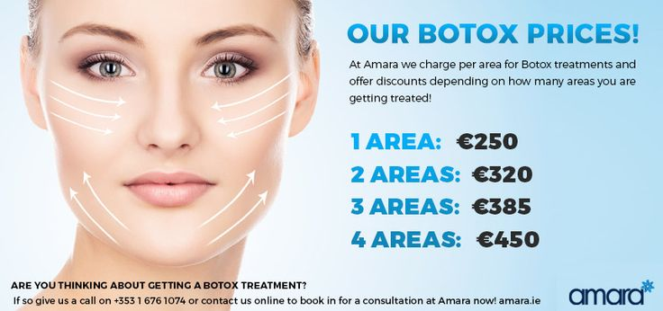 Botox Prices Dublin - Amara Skincare Clinics