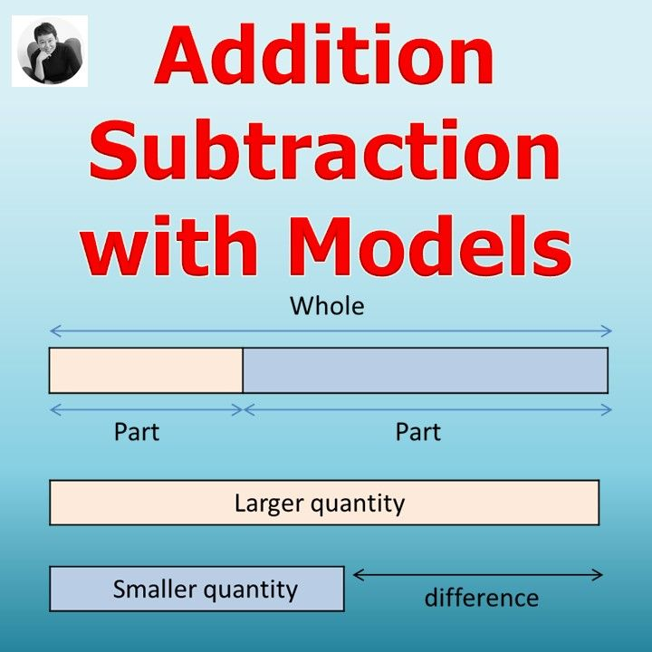 66 best Addition and Subtraction images on Pinterest | 4th grade ...