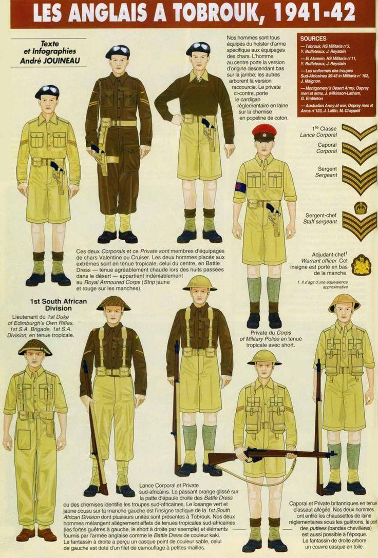 Военнослужащие подразделений британской армии в Тобруке (Северная Африка)