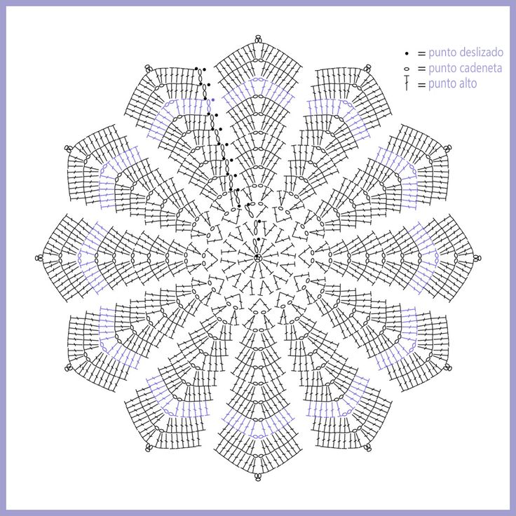 26 best MANTAS BB images on Pinterest | Crochet patterns, Crochet ...