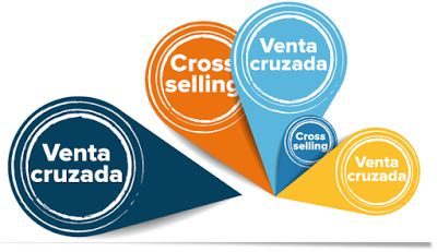 Tips de Marketing Online: La venta cruzada en el momento perfecto