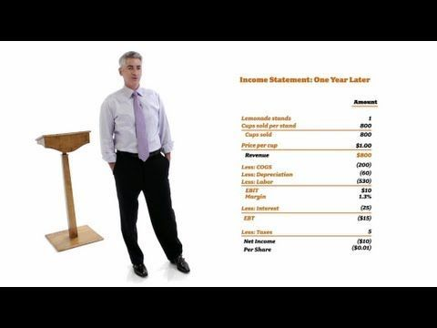 William Ackman: Everything You Need to Know About Finance and Investing in Under an Hour - YouTube