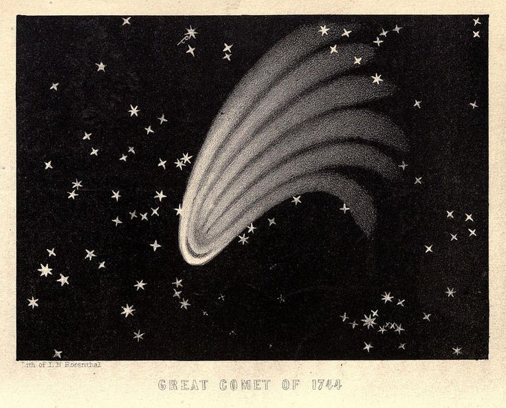 Image from A Popular Treatise on Comets (1861) by James C. Watson | The Public Domain Review