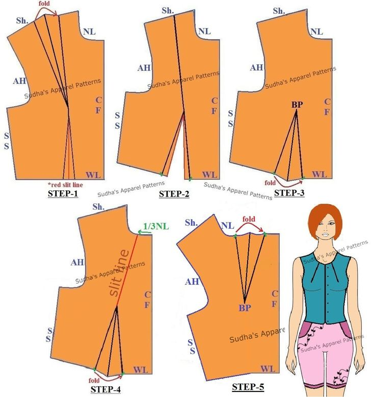 how to take a pattern from an existing garment