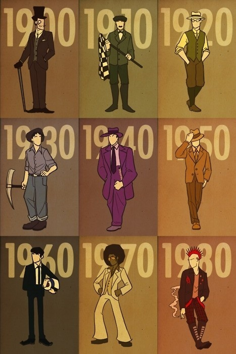 1900 1980 Change Of Male Fashion Infographic Pinterest Male Fashion Lets Go And 1950s