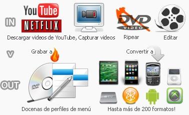 Si queréis convertir archivos de vídeo a otro formato, Any Vídeo Converter es vuestro programa.   Sencillo, rápido e intuitivo, capaz de convertir vídeos en formato MPG, AVI, DIVX, VOB, WMV, 3GP, ASF, MOV, RMVB a formato MP4, MPEG o  WMV, en pocos minutos y de una forma intuitiva.  Las posibilidades de conversión son impresionantes, incluyendo la posibilidad de convertir diversos formatos de vídeo y audio a formatos compatibles con iPhone, iPad o Samsung Galaxy III.