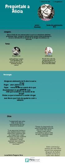 Pregúntale a Alicia | Piktochart Infographic Editor