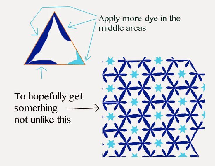 Finnfactor design: Linen Baby Wrap Sekka Shibori Dye: Part 2 - LOVE this!!!! So innovative!