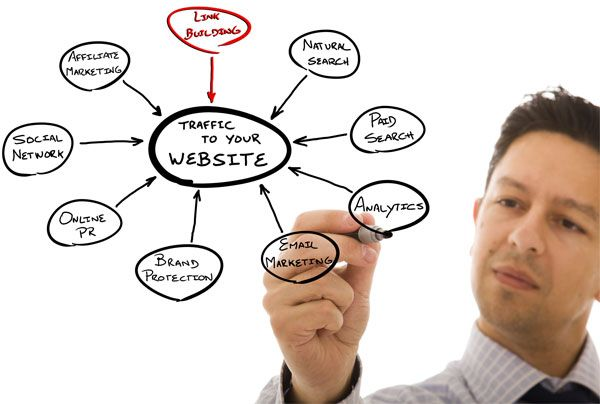 Know more about latest trend of #WebTechnology, #DigitalMarketing, #OnlineBusiness and many more http://blog.medust.com/