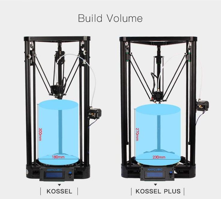 [Visit to Buy] Anycubic 3D Printer Pulley Version Linear Guide DIY Kit Kossel Delta Large Printing Size 3D Metal Printer #Advertisement